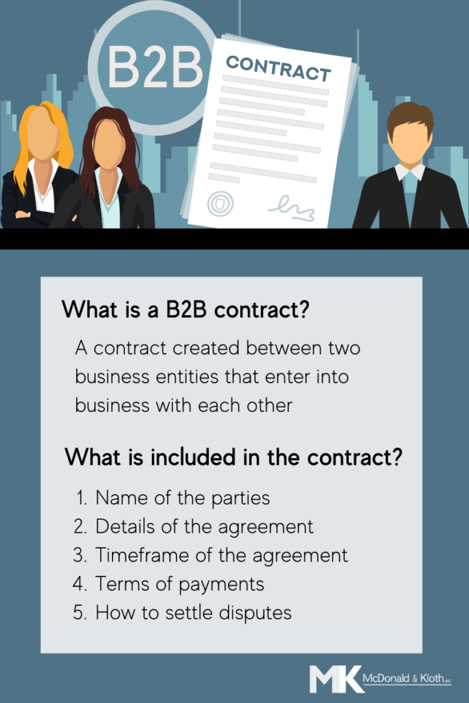 B2B contracts involve two business entities doing business with each other