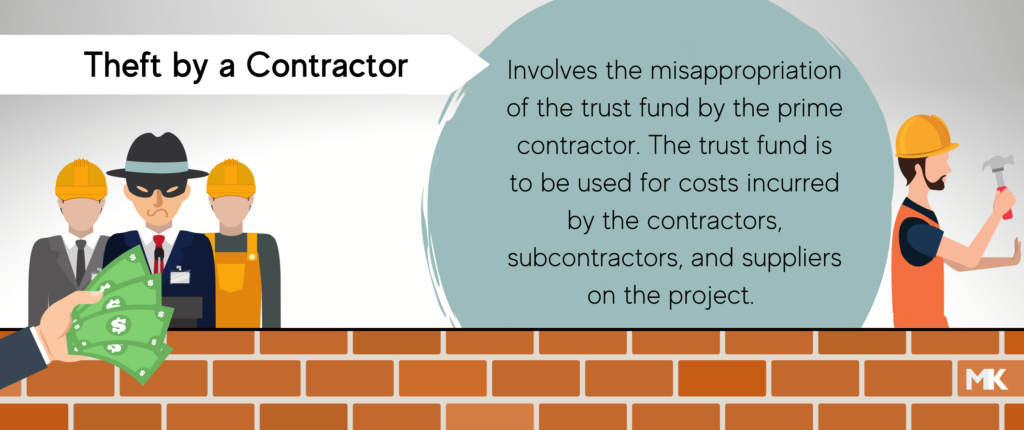 Theft by a contractor involves the missapropriation of funds by the prime contractor