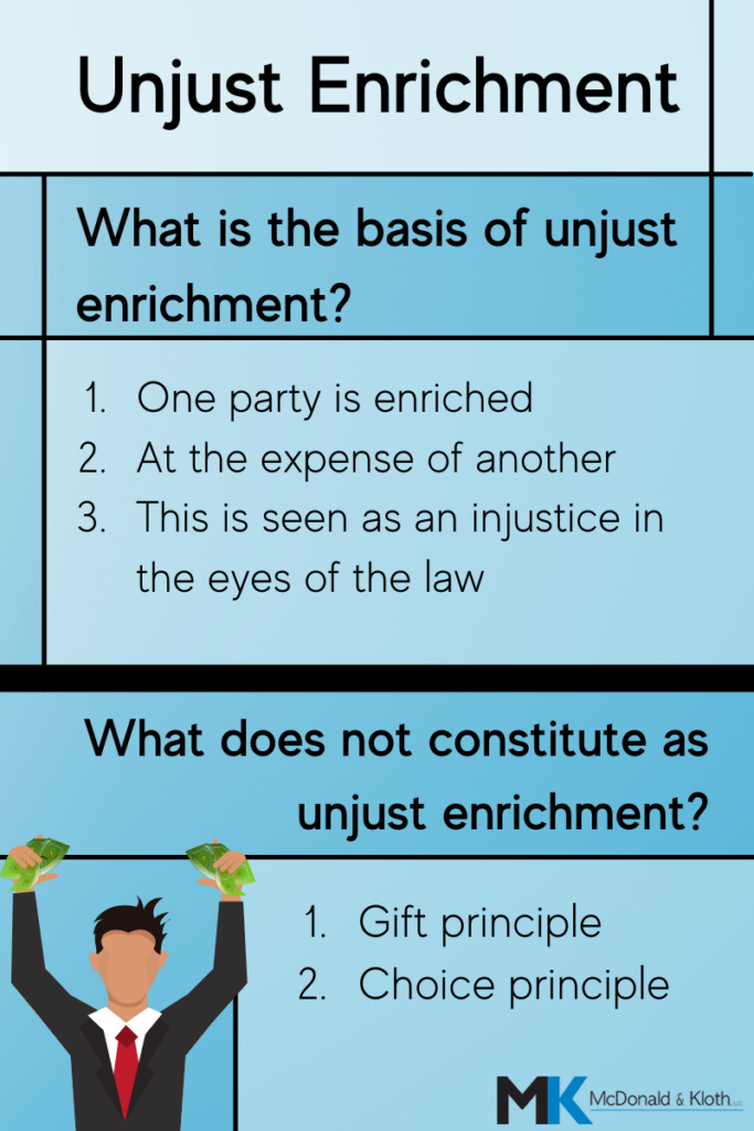 Unjust enrichment involves one party being enriched at the expense of another